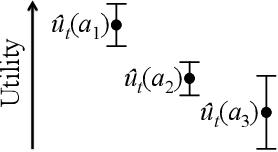 Figure 1 for The Diverse Cohort Selection Problem