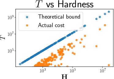 Figure 3 for The Diverse Cohort Selection Problem