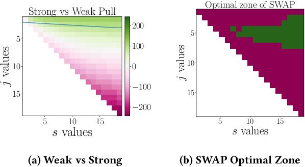 Figure 4 for The Diverse Cohort Selection Problem