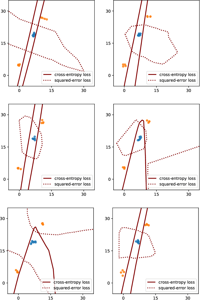 Figure 1 for Persistency of Excitation for Robustness of Neural Networks
