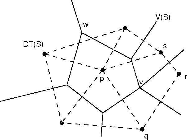 Voronoi Diagrams Semantic Scholar