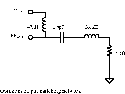 Fig. 4. Optimum output matching network
