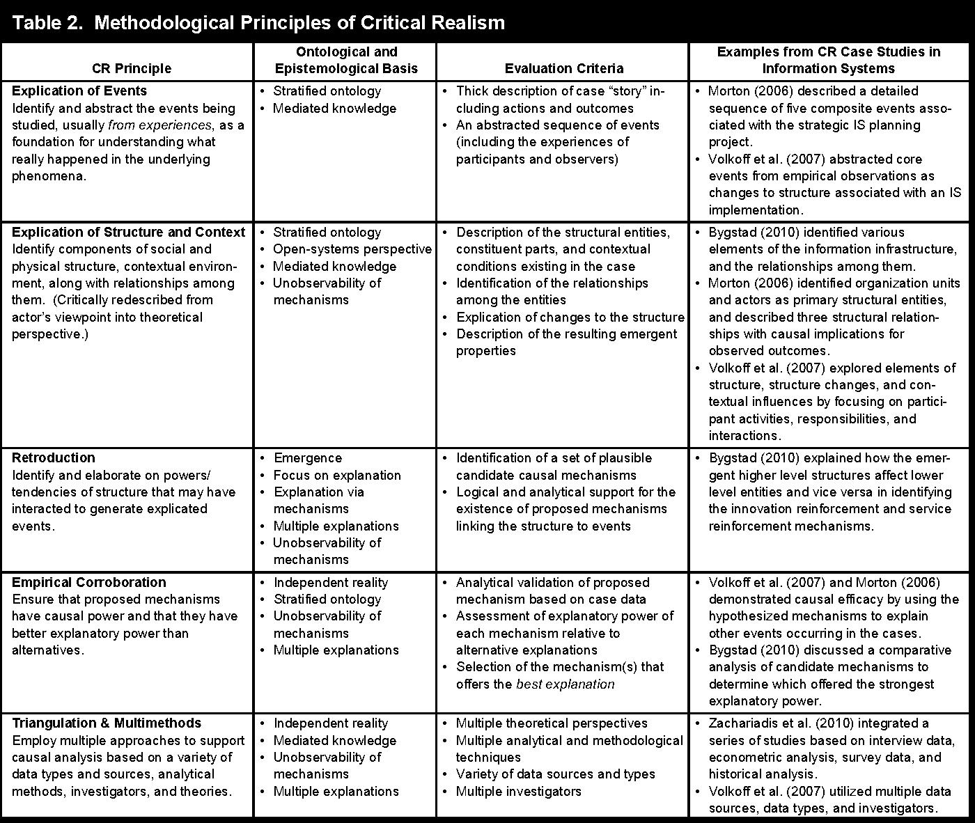 love topics essay business management argumentative