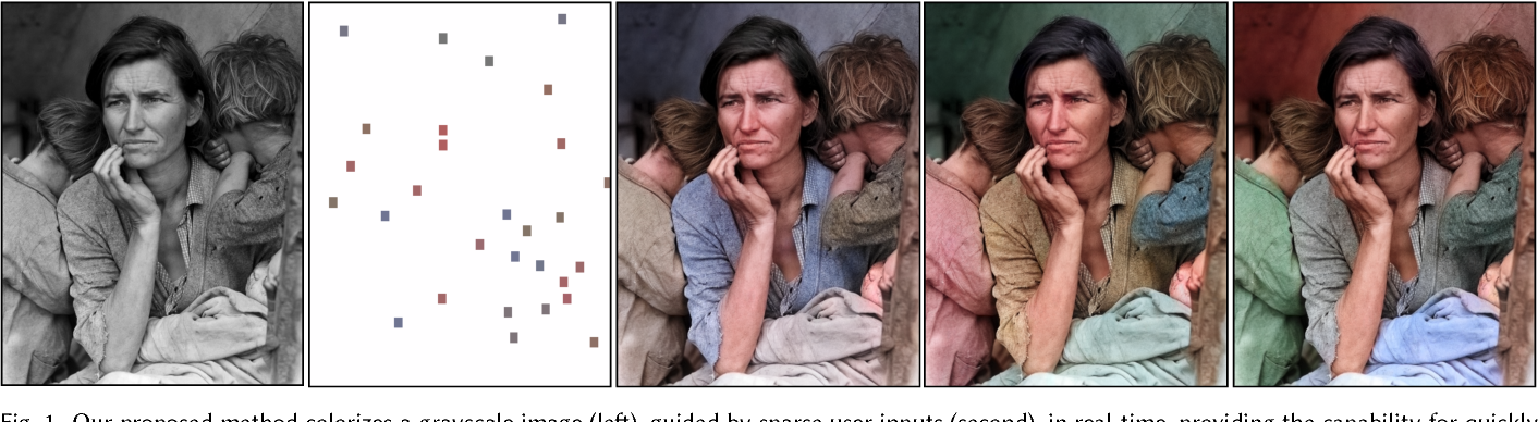 Figure 1 for Real-Time User-Guided Image Colorization with Learned Deep Priors