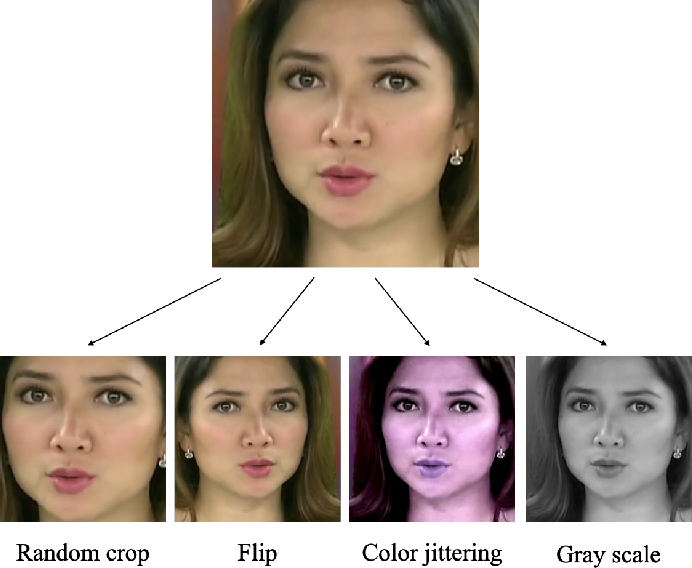 Figure 2 for DeepfakeUCL: Deepfake Detection via Unsupervised Contrastive Learning