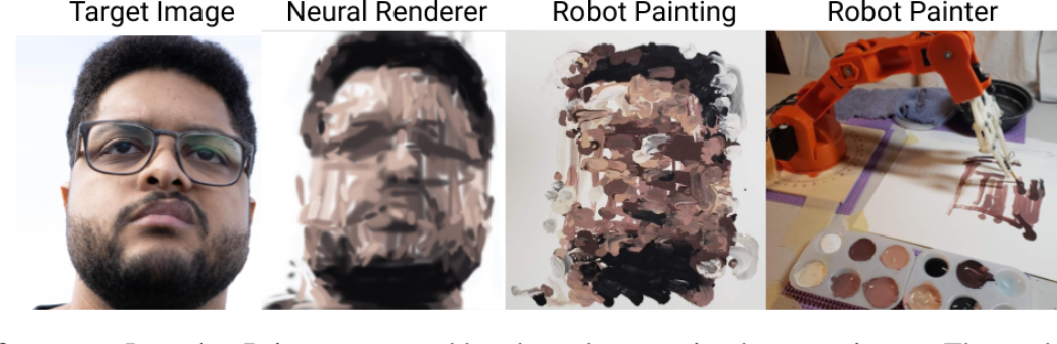 Figure 3 for Content Masked Loss: Human-Like Brush Stroke Planning in a Reinforcement Learning Painting Agent