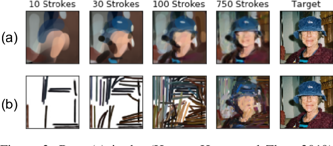 Figure 4 for Content Masked Loss: Human-Like Brush Stroke Planning in a Reinforcement Learning Painting Agent