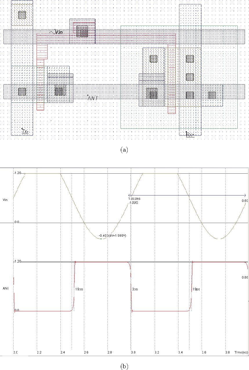 SPDT CMOS transceivers switch (a) layout, (b)