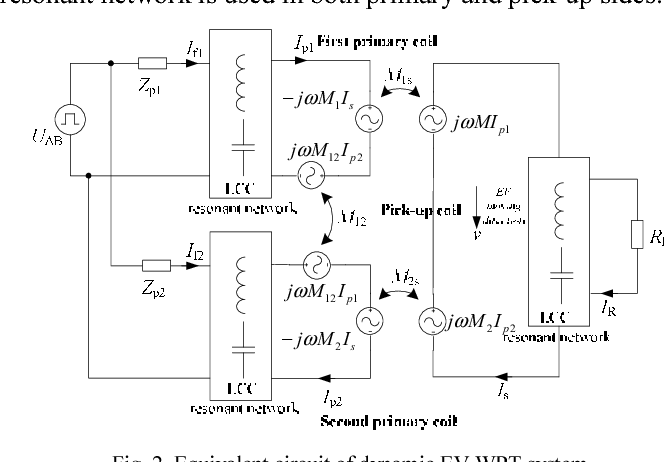 Figure 2 from Design of crossed DD coil for dynamic wireless