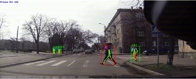 Figure 2 for FuSSI-Net: Fusion of Spatio-temporal Skeletons for Intention Prediction Network