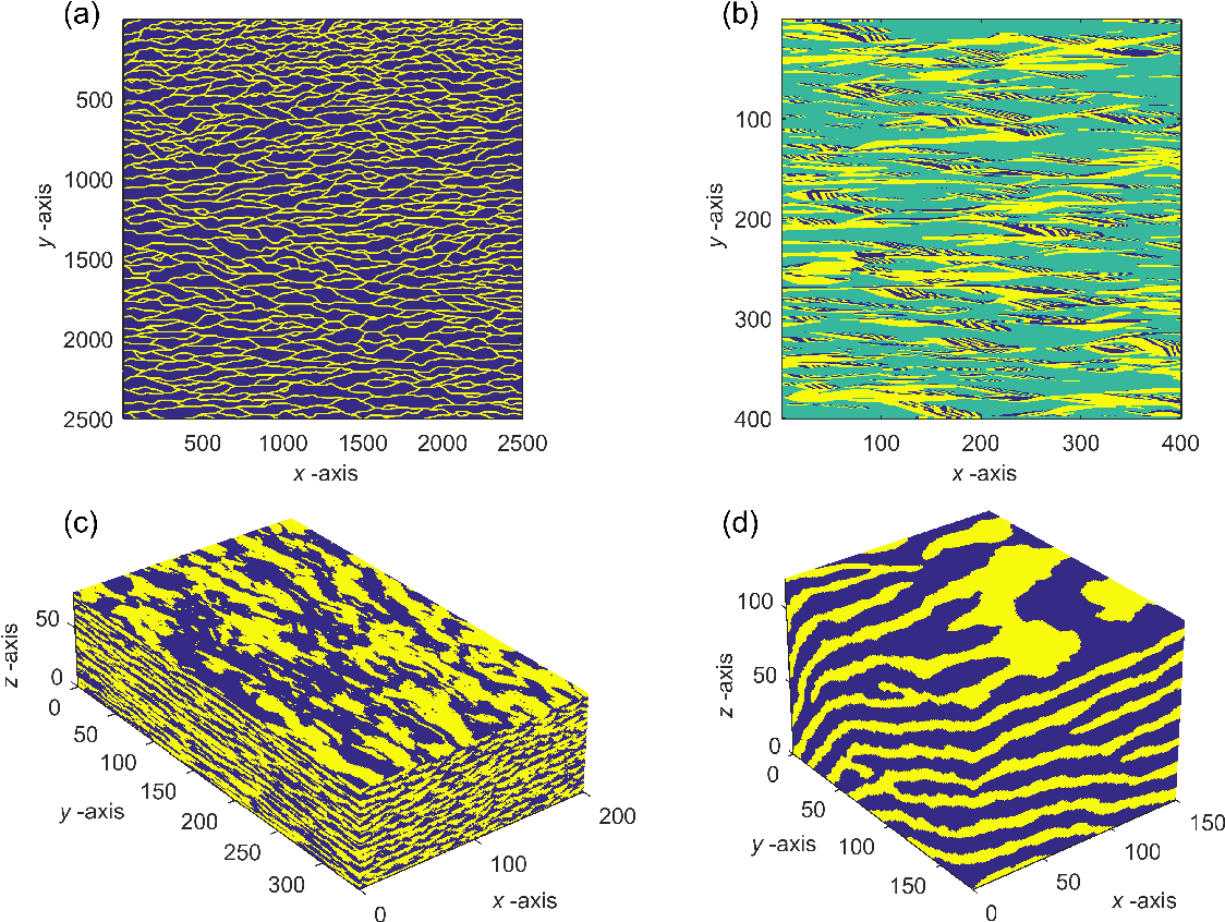 Figure 2 for Efficient training-image based geostatistical simulation and inversion using a spatial generative adversarial neural network