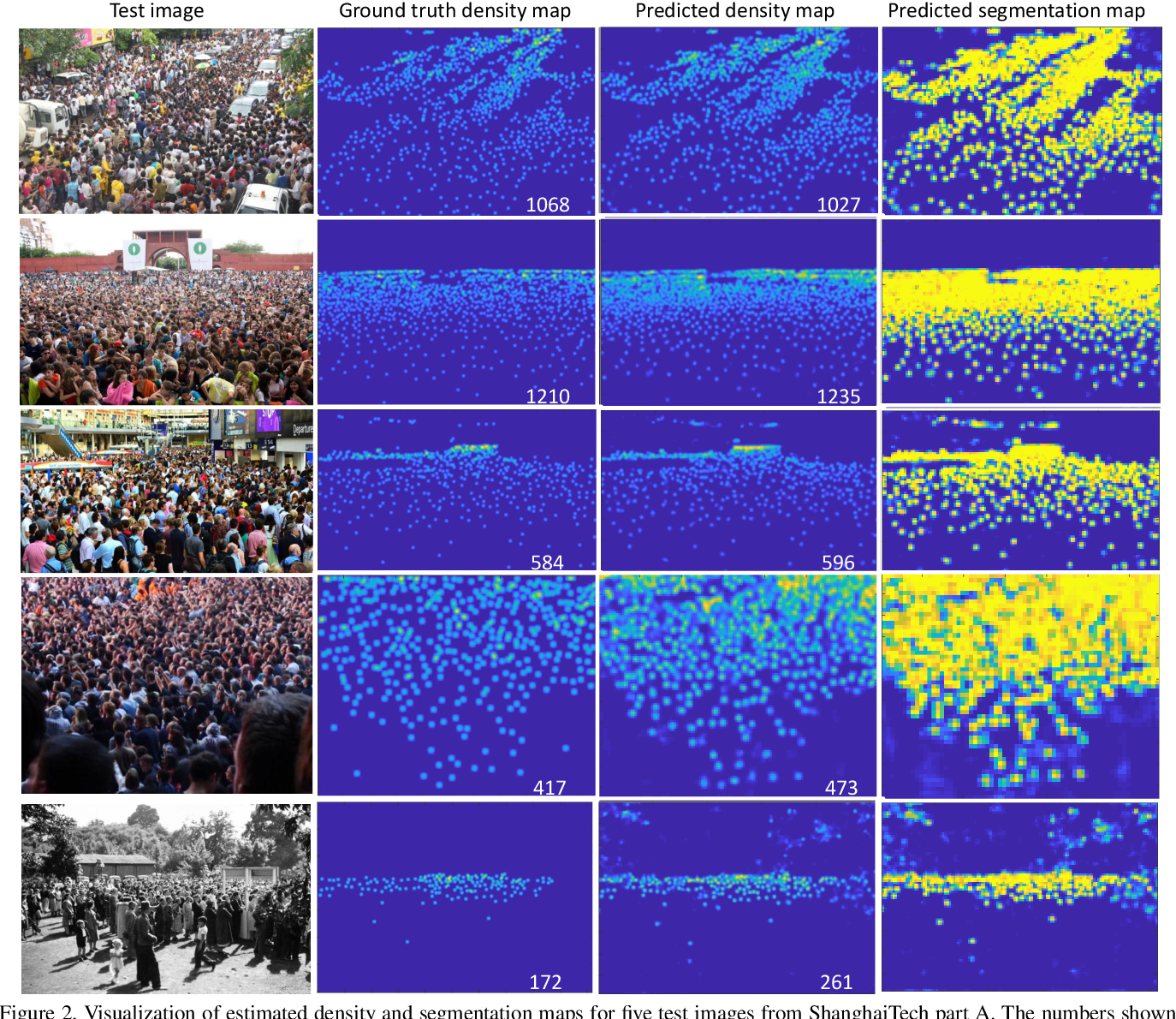 Figure 4 for Segmentation Guided Attention Network for Crowd Counting via Curriculum Learning