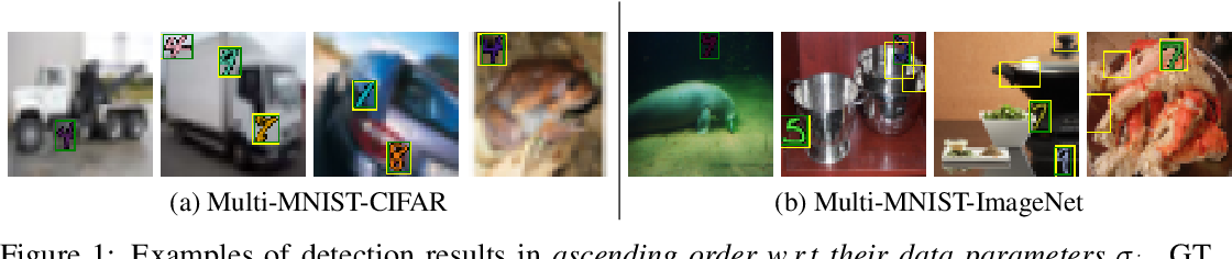 Figure 1 for Refactoring Policy for Compositional Generalizability using Self-Supervised Object Proposals