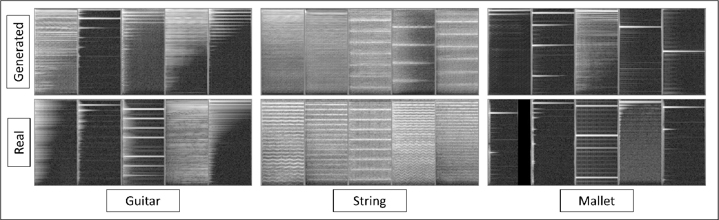 Figure 3 for High-Fidelity Audio Generation and Representation Learning with Guided Adversarial Autoencoder