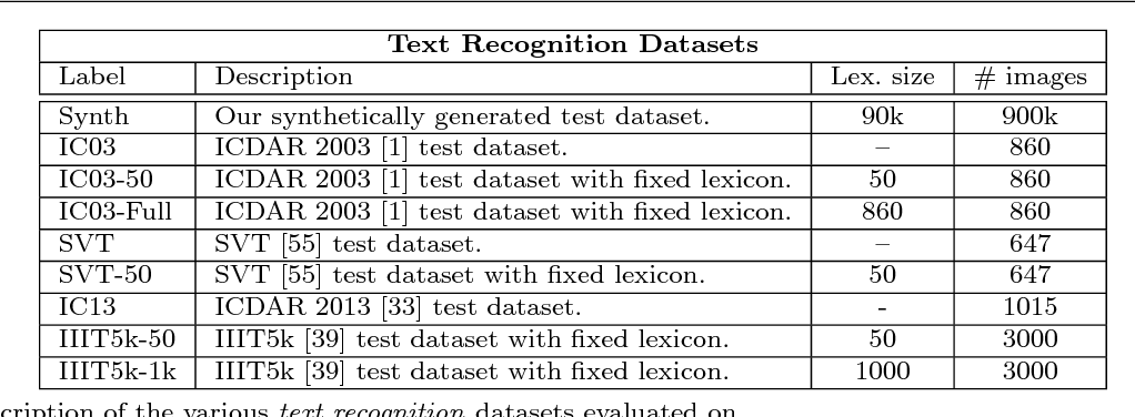 Figure 2 for Reading Text in the Wild with Convolutional Neural Networks