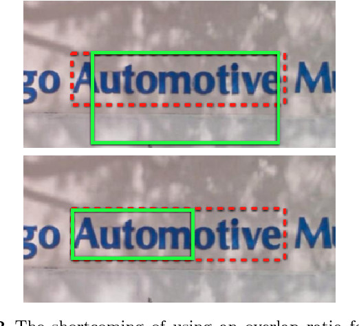 Figure 3 for Reading Text in the Wild with Convolutional Neural Networks