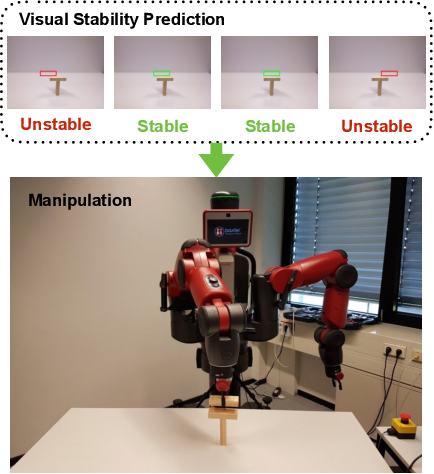 Figure 1 for Learning Manipulation under Physics Constraints with Visual Perception