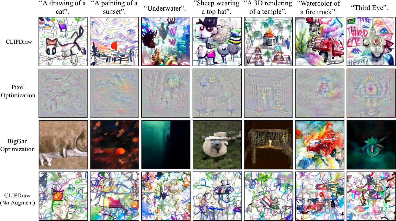 Figure 3 for CLIPDraw: Exploring Text-to-Drawing Synthesis through Language-Image Encoders