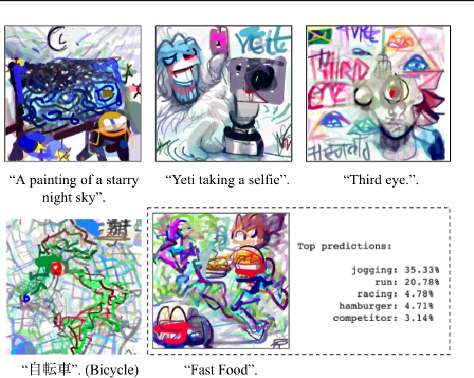 Figure 4 for CLIPDraw: Exploring Text-to-Drawing Synthesis through Language-Image Encoders