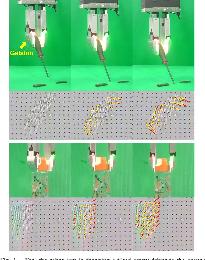 Figure 1 for Maintaining Grasps within Slipping Bound by Monitoring Incipient Slip