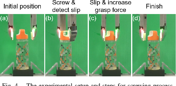 Figure 4 for Maintaining Grasps within Slipping Bound by Monitoring Incipient Slip
