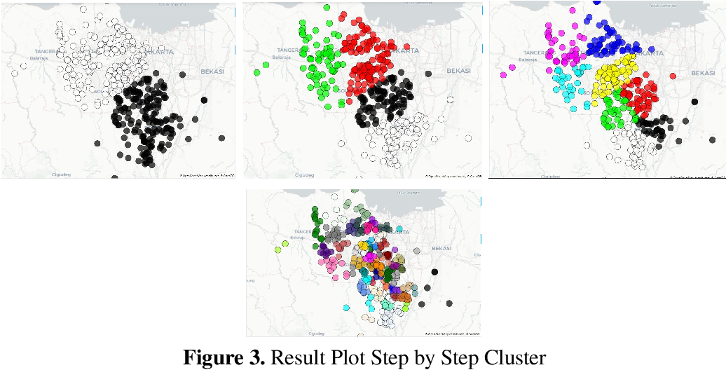 Figure 3 for Optimizing Planning Service Territories by Dividing Into Compact Several Sub-areas Using Binary K-means Clustering According Vehicle Constraints