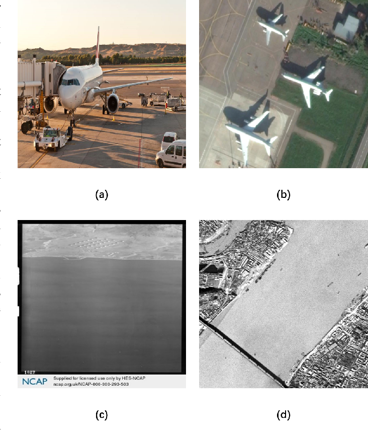 Figure 1 for Object Detection based on OcSaFPN in Aerial Images with Noise
