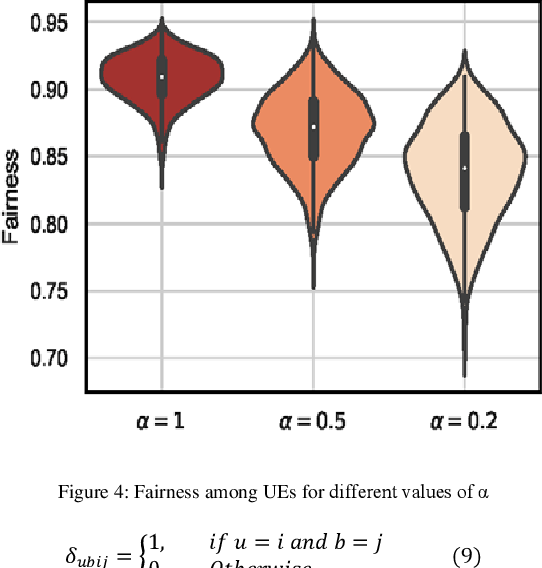 Figure 4 for Radio Resource Allocation in 5G New Radio: A Neural Networks Based Approach)