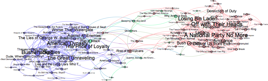 Figure 3 for The Advantage of Evidential Attributes in Social Networks