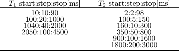 Figure 3 for RinQ Fingerprinting: Recurrence-informed Quantile Networks for Magnetic Resonance Fingerprinting