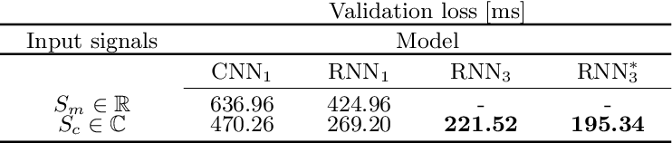 Figure 2 for RinQ Fingerprinting: Recurrence-informed Quantile Networks for Magnetic Resonance Fingerprinting