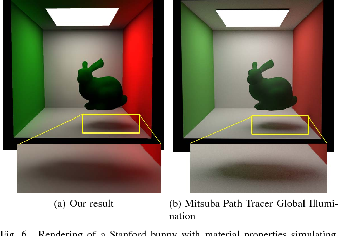 Voxel Based Interactive Rendering Of Translucent Materials Under