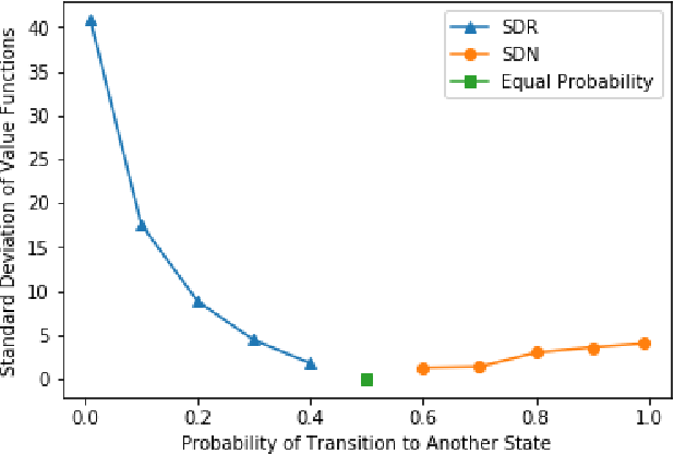 Figure 4 for Reinforcement Learning on Computational Resource Allocation of Cloud-based Wireless Networks