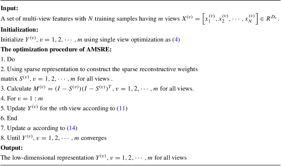 Figure 2 for Auto-weighted Mutli-view Sparse Reconstructive Embedding