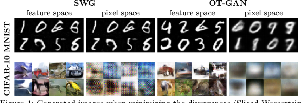 Figure 1 for Image Generation Via Minimizing Fréchet Distance in Discriminator Feature Space