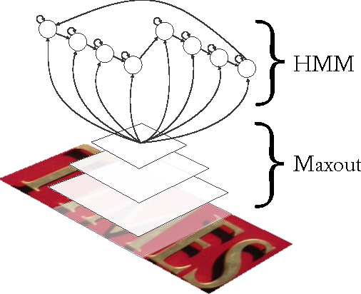 Figure 2 for End-to-End Text Recognition with Hybrid HMM Maxout Models