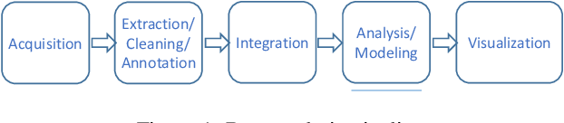 Figure 1 for Rafiki: Machine Learning as an Analytics Service System