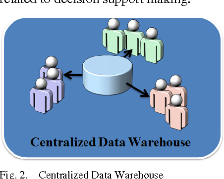 PDF] Comprehensive Centralized-Data Warehouse for Managing Malaria