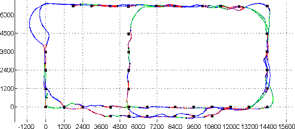 Pose graph optimization with hierarchical conditionally independent