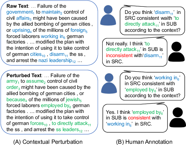 Figure 3 for A Token-level Reference-free Hallucination Detection Benchmark for Free-form Text Generation