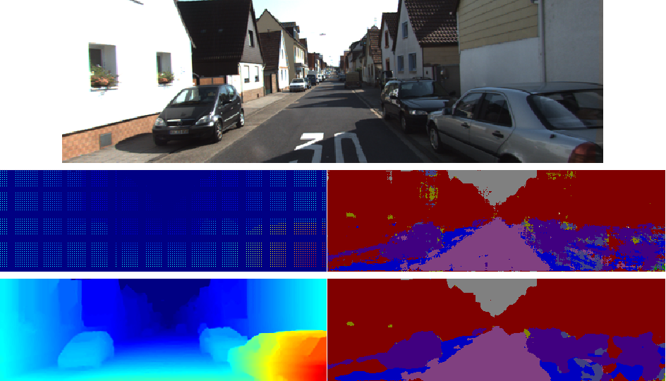 Figure 1 for Semantic-Aware Depth Super-Resolution in Outdoor Scenes