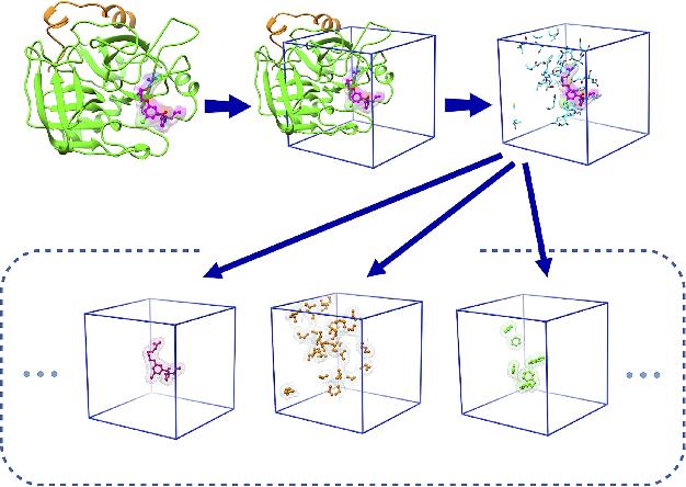 Figure 1 for DeepAtom: A Framework for Protein-Ligand Binding Affinity Prediction