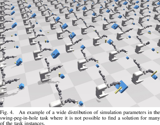 Figure 2 for Closing the Sim-to-Real Loop: Adapting Simulation Randomization with Real World Experience