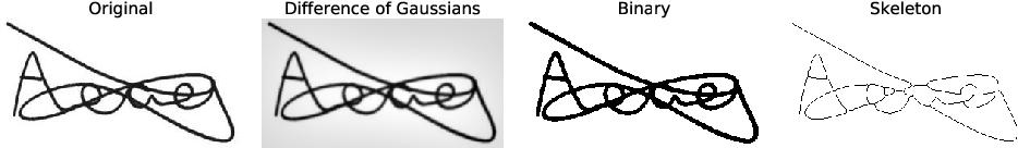 Figure 1 for Graph-Based Offline Signature Verification