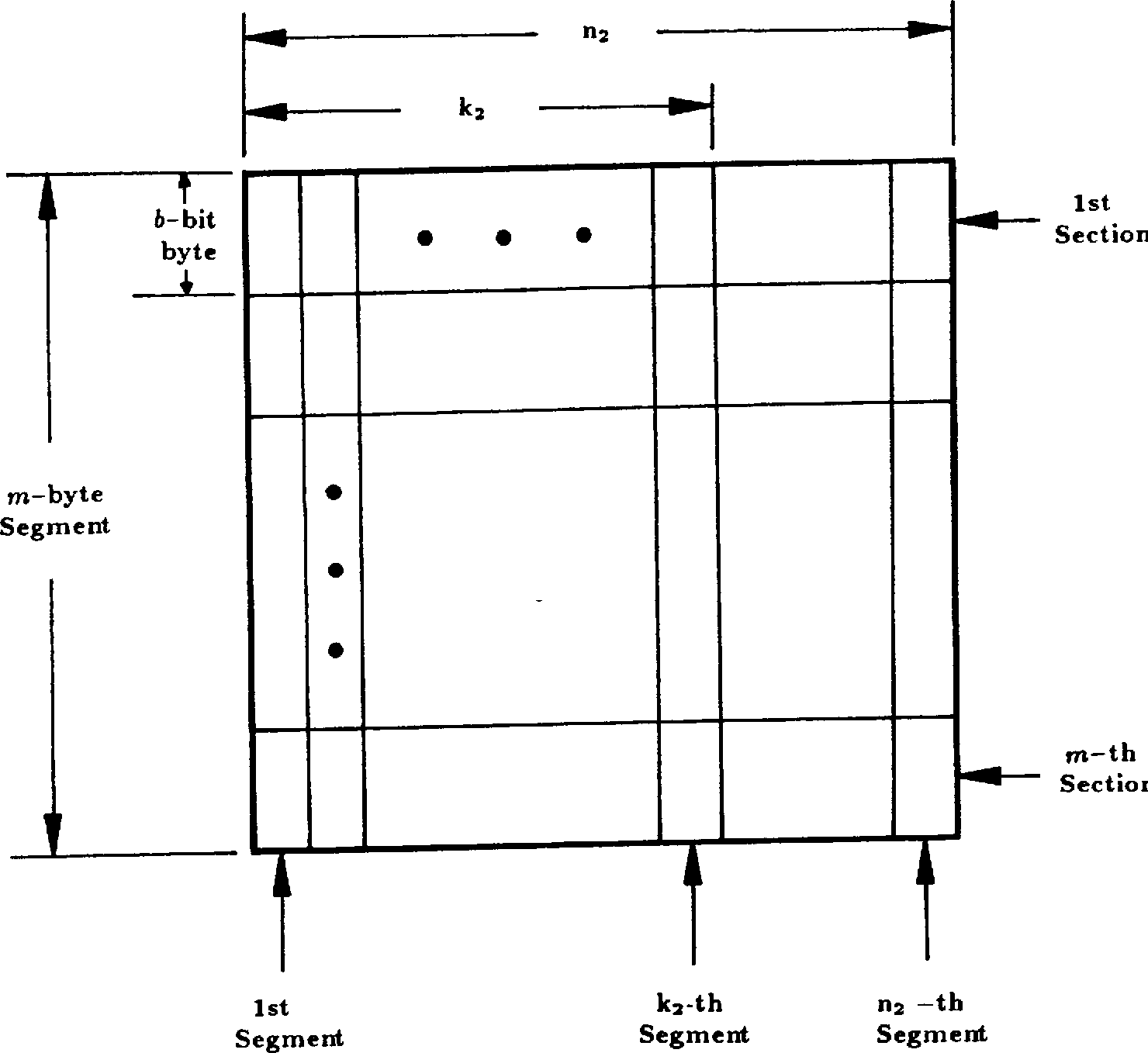 Figure 6 From A Concatenated Coded Modulation Scheme For Error M Ary Psk Transmitter Block Diagram Control Semantic Scholar