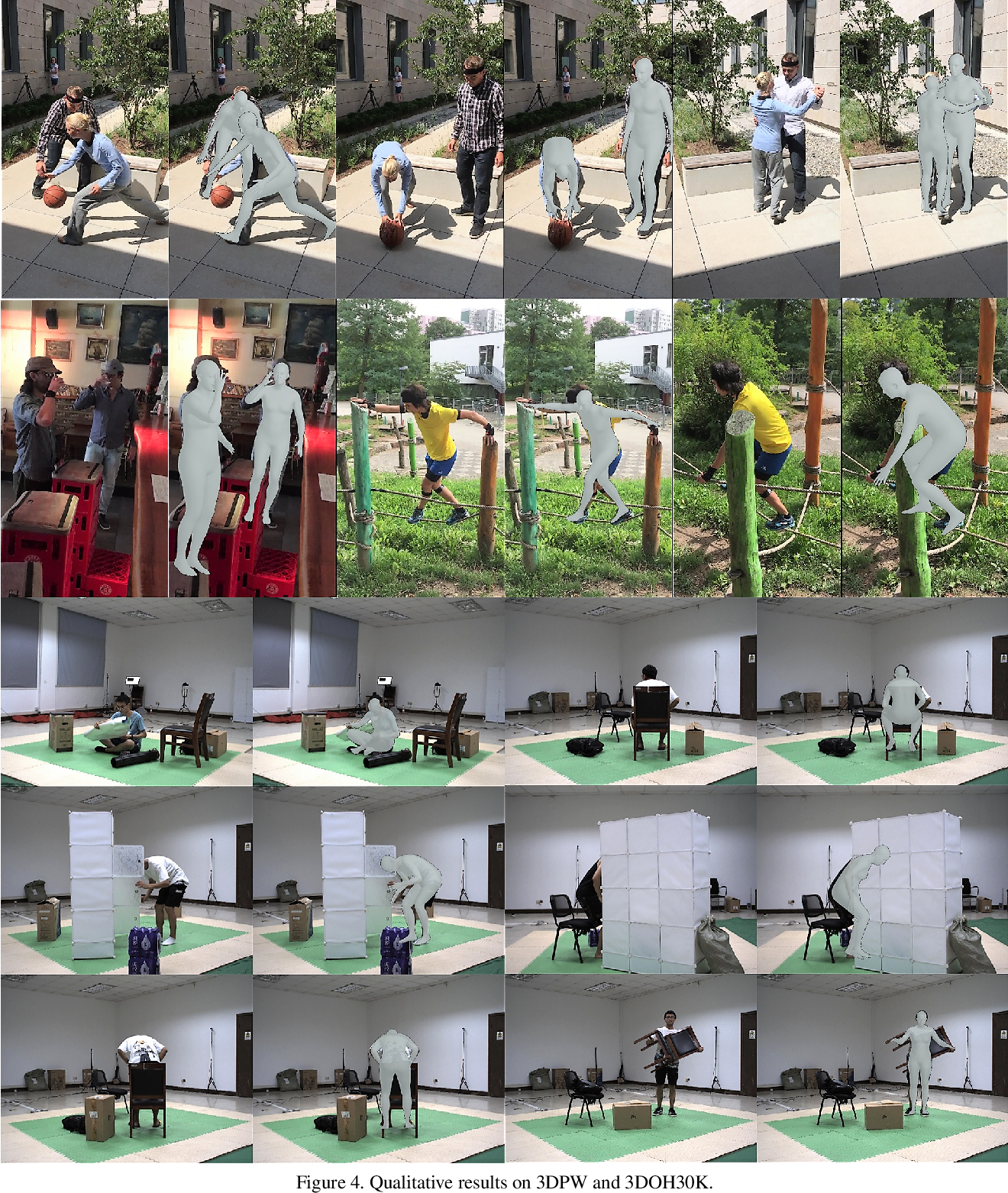 Figure 4 for CenterHMR: a Bottom-up Single-shot Method for Multi-person 3D Mesh Recovery from a Single Image