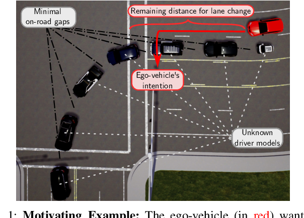 Figure 1 for Driving in Dense Traffic with Model-Free Reinforcement Learning