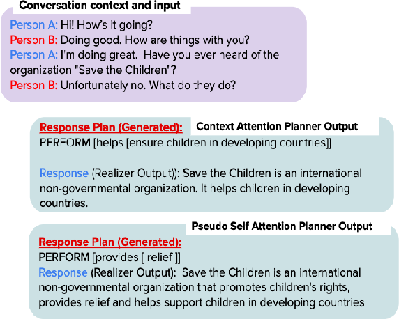 Figure 1 for Learning to Plan and Realize Separately for Open-Ended Dialogue Systems
