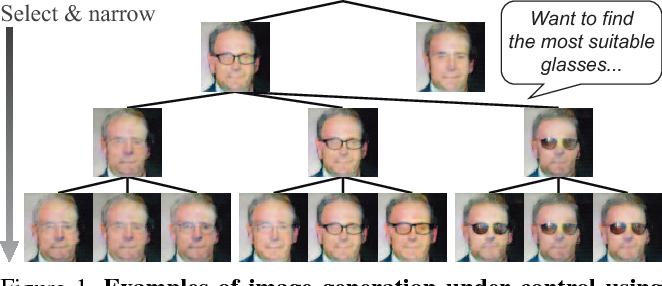 Figure 1 for Generative Adversarial Image Synthesis with Decision Tree Latent Controller