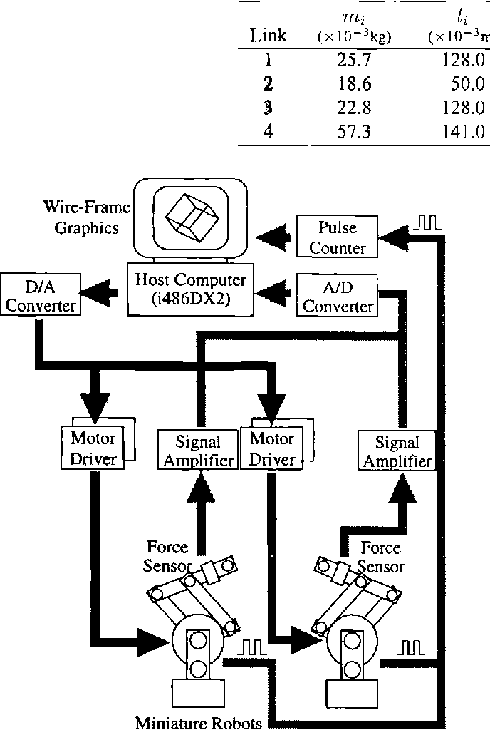 Figure 8A). Several different values were assigned to the maximal static and dynamic friction coefficients, [t, and pd respectively, of the virtual object surface, to see their effects in the operation.